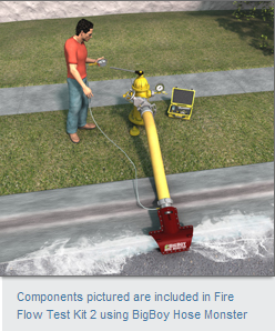 Fire Hydrant Flow Tests | HydroFlow Products