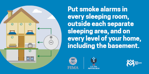 Install Smoke Alarms Every Room and Plan Two Ways to Escape